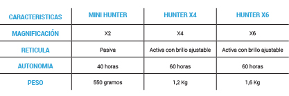 Meprolight_Hunter_2
